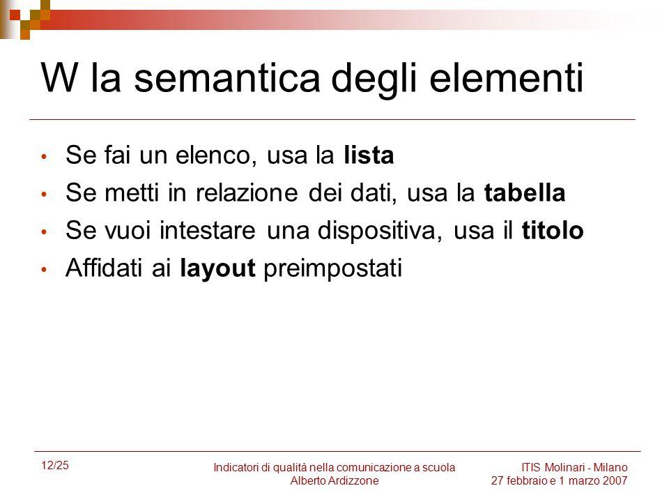 12/25 Indicatori di qualità nella comunicazione a scuola Alberto Ardizzone ITIS Molinari - Milano 27 febbraio e 1 marzo 2007 W la semantica degli elem