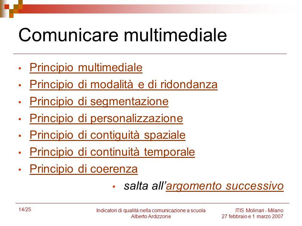 14/25 Indicatori di qualità nella comunicazione a scuola Alberto Ardizzone ITIS Molinari - Milano 27 febbraio e 1 marzo 2007 Comunicare multimediale P