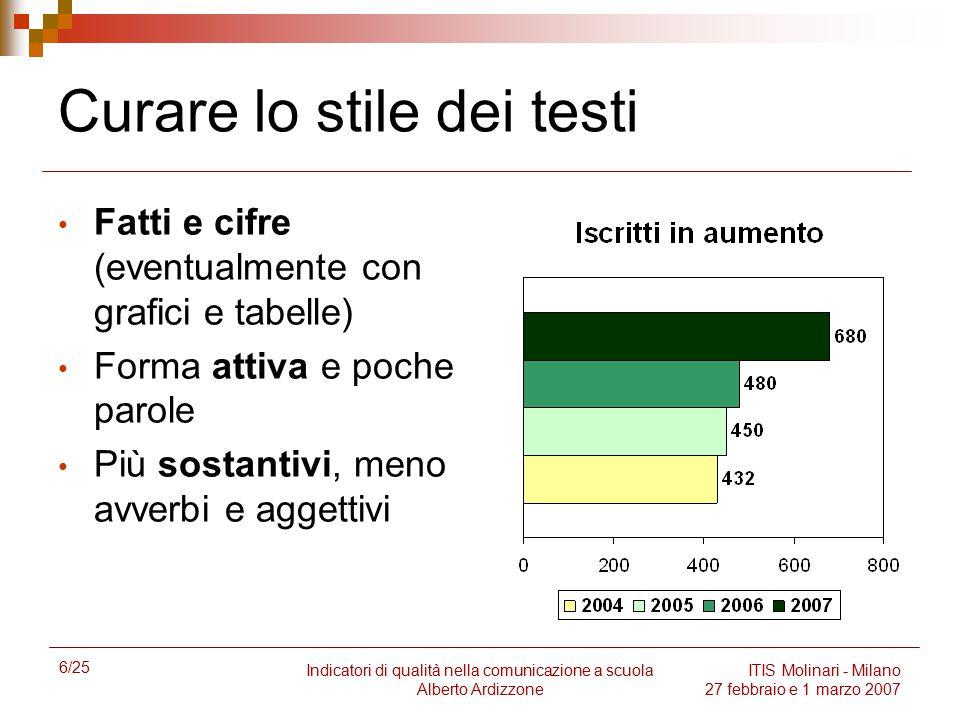 6/25 Indicatori di qualità nella comunicazione a scuola Alberto Ardizzone ITIS Molinari - Milano 27 febbraio e 1 marzo 2007 Curare lo stile dei testi