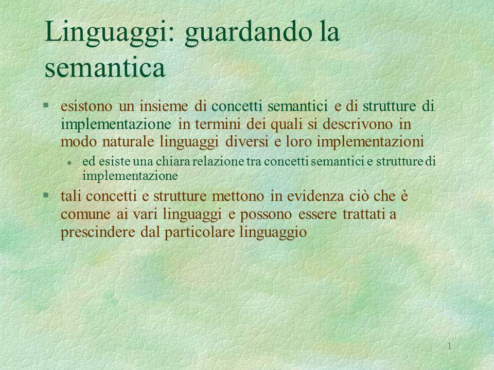 2 La semantica è utile §conoscere questi concetti di semantica e di tecniche di implementazione consente di l migliorare la conoscenza del linguaggio che usate comunemente perché quel meccanismo non è fornito o è particolarmente costoso.