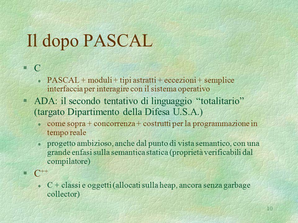 10 Il dopo PASCAL §C§C l PASCAL + moduli + tipi astratti + eccezioni + semplice interfaccia per interagire con il sistema operativo §ADA: il secondo tentativo di linguaggio totalitario (targato Dipartimento della Difesa U.S.A.) l come sopra + concorrenza + costrutti per la programmazione in tempo reale l progetto ambizioso, anche dal punto di vista semantico, con una grande enfasi sulla semantica statica (proprietà verificabili dal compilatore) §C ++ l C + classi e oggetti (allocati sulla heap, ancora senza garbage collector)