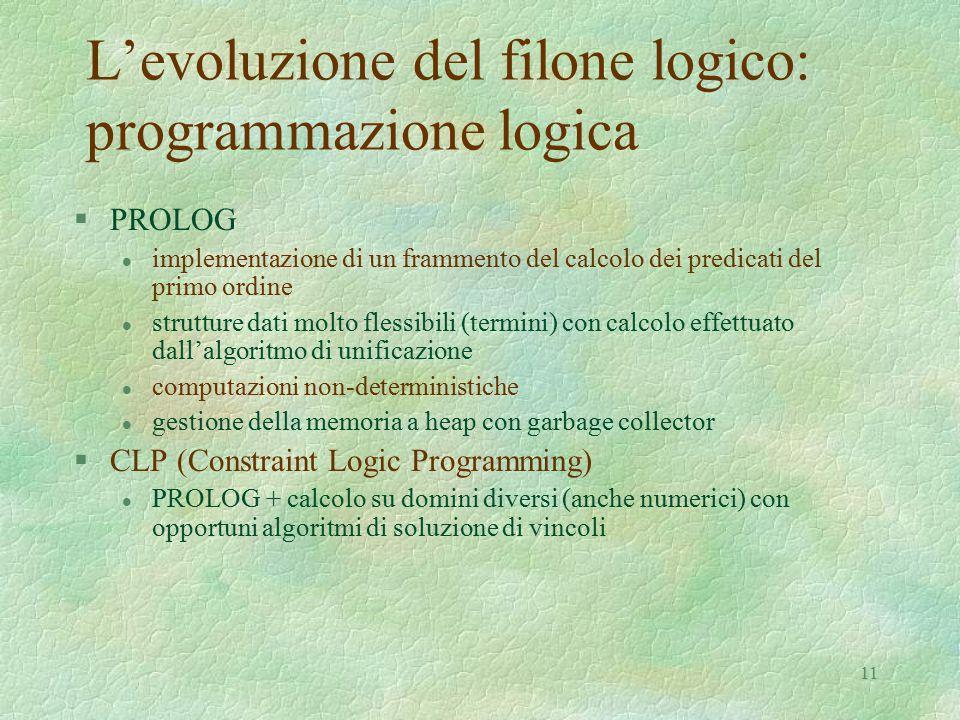 11 L'evoluzione del filone logico: programmazione logica §PROLOG l implementazione di un frammento del calcolo dei predicati del primo ordine l strutture dati molto flessibili (termini) con calcolo effettuato dall'algoritmo di unificazione l computazioni non-deterministiche l gestione della memoria a heap con garbage collector §CLP (Constraint Logic Programming) l PROLOG + calcolo su domini diversi (anche numerici) con opportuni algoritmi di soluzione di vincoli