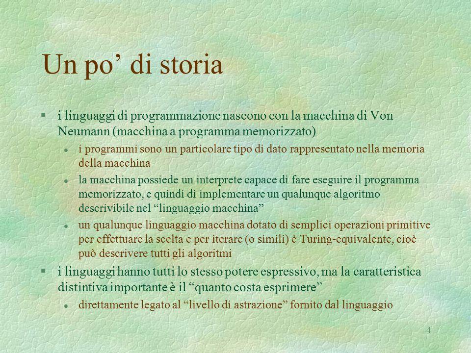 5 I linguaggi macchina ad alto livello §dai linguaggi macchina ai linguaggi Assembler l nomi simbolici per operazioni e dati §(anni 50) FORTRAN e COBOL (sempreverdi) l notazioni ad alto livello orientate rispettivamente al calcolo scientifico (numerico) ed alla gestione dati (anche su memoria secondaria) l astrazione procedurale (sottoprogrammi, ma con caratteristiche molto simili ai costrutti forniti dai linguaggi macchina) l nuove operazioni e strutture dati (per esempio, gli arrays in FORTRAN, e i records in COBOL) l nulla di significativamente diverso dai linguaggi macchina