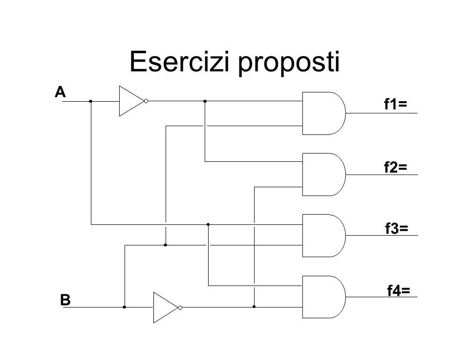 Esercizi proposti A B f1= f2= f3= f4=