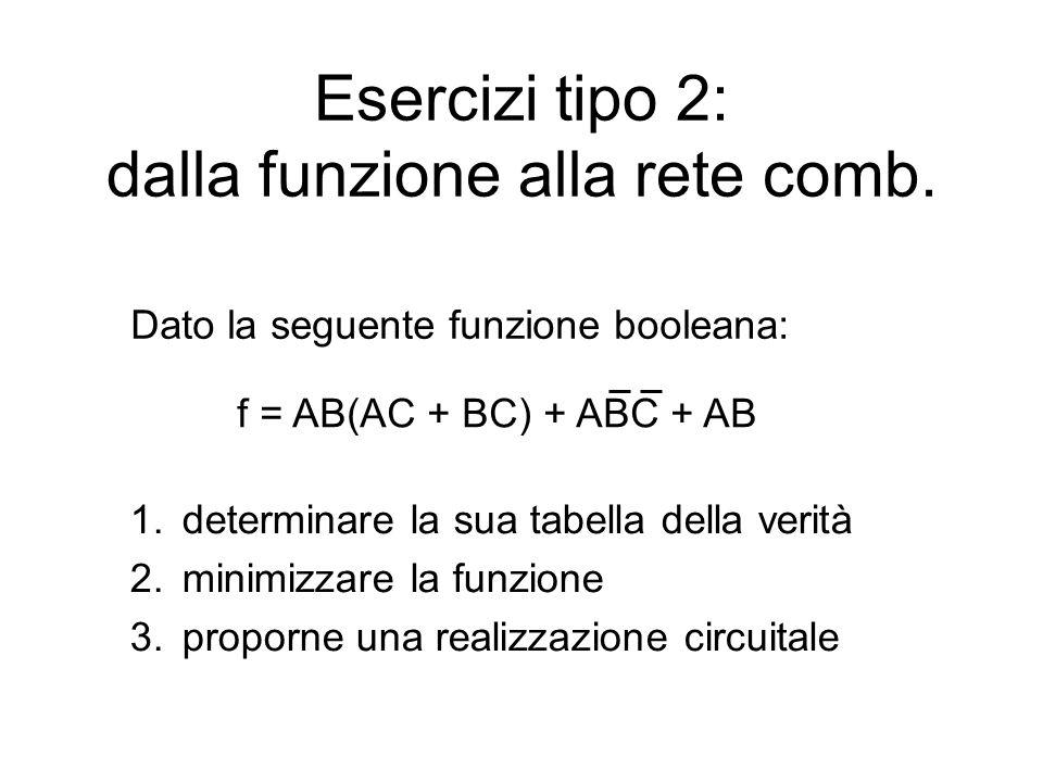 Esercizi tipo 2: dalla funzione alla rete comb. Dato la seguente funzione booleana: 1.determinare la sua tabella della verità 2.minimizzare la funzion