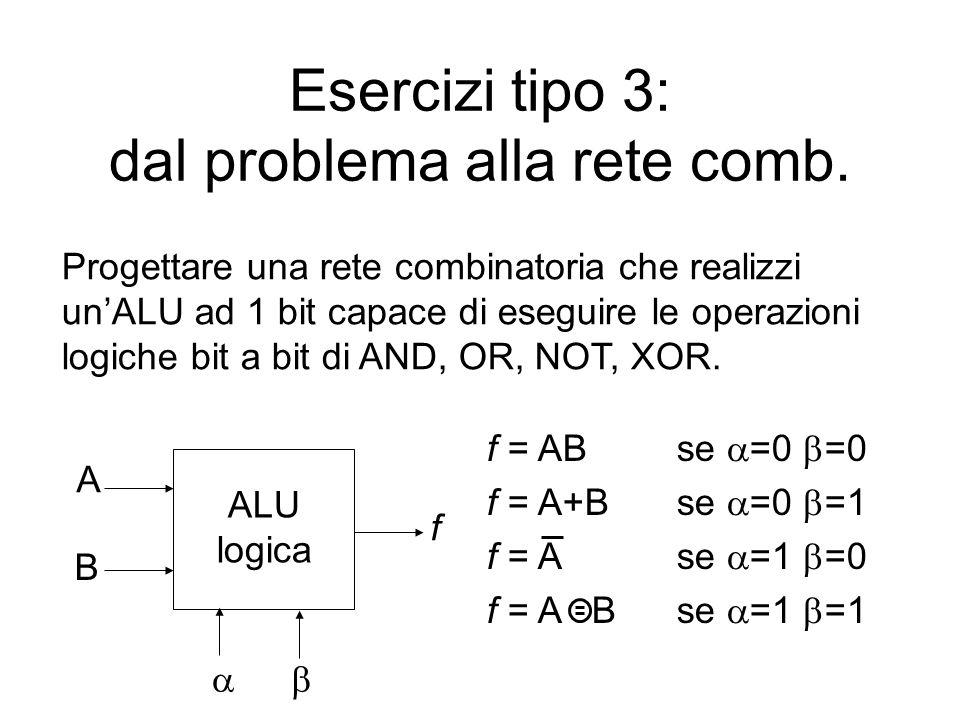 Esercizi tipo 3: dal problema alla rete comb. Progettare una rete combinatoria che realizzi un'ALU ad 1 bit capace di eseguire le operazioni logiche b