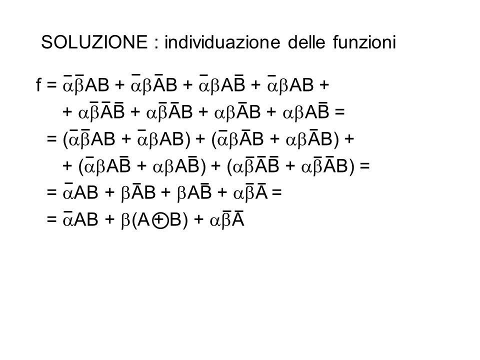 SOLUZIONE : individuazione delle funzioni f=  AB +  AB +  AB +  AB + +  AB +  AB +  AB +  AB = = (  AB +  AB) + (  AB +  AB) +