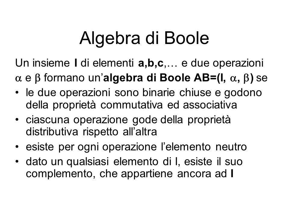 Algebra di Boole AB = ( { 0, 1 }, somma [+], prodotto []) somma:0 + 0 = 0 0 + 1 = 1 1 + 0 = 1 1 + 1 = 1 prodotto:0 0 = 0 0 1 = 0 1 0 = 0 1 1 = 1