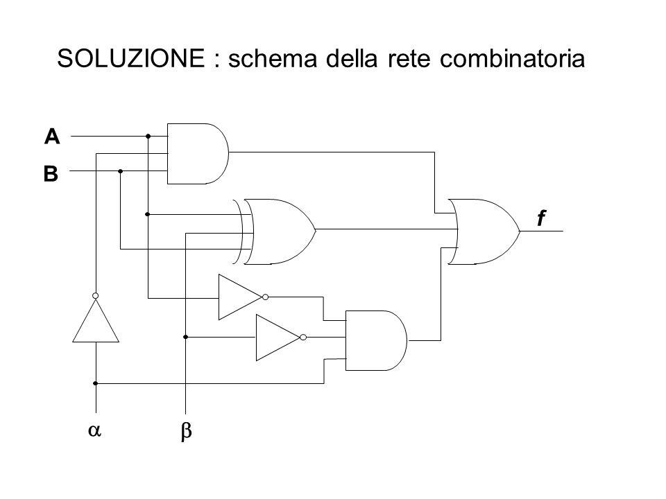 A B f SOLUZIONE : schema della rete combinatoria  