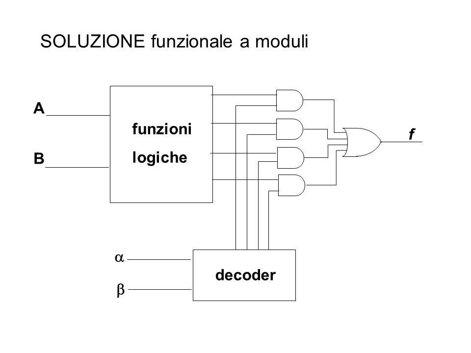 SOLUZIONE funzionale a moduli decoder f funzioni logiche A B  