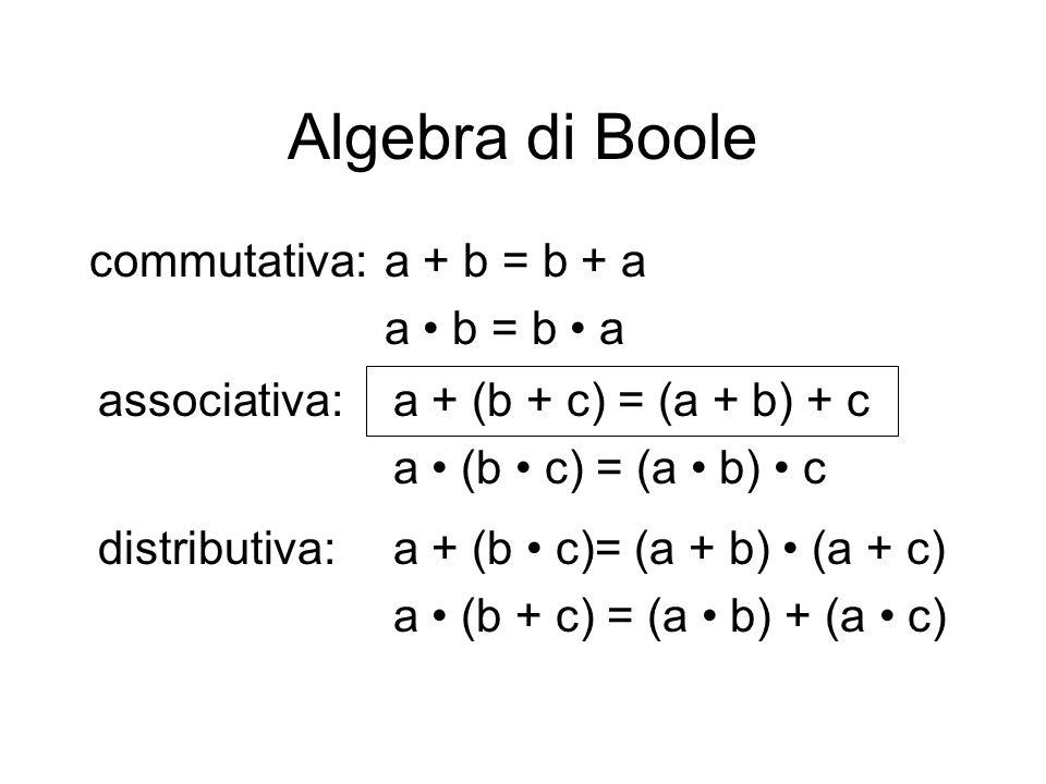 Algebra di Boole commutativa:a + b = b + a a b = b a associativa:a + (b + c) = (a + b) + c a (b c) = (a b) c distributiva:a + (b c)= (a + b) (a + c) a