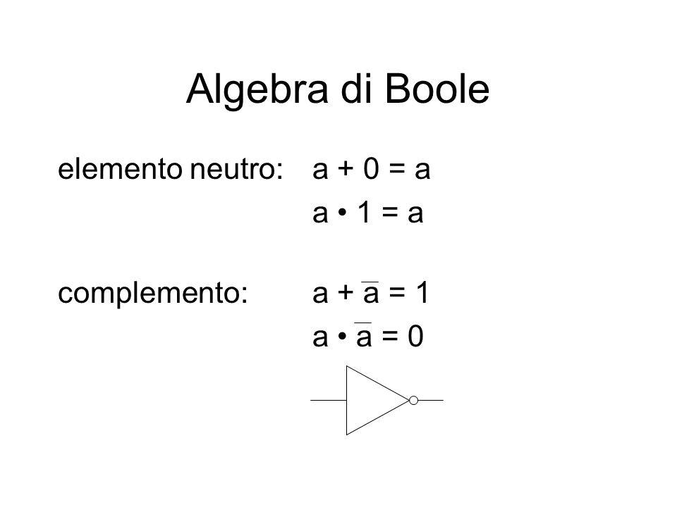 Algebra di Boole elemento neutro:a + 0 = a a 1 = a complemento:a + a = 1 a a = 0