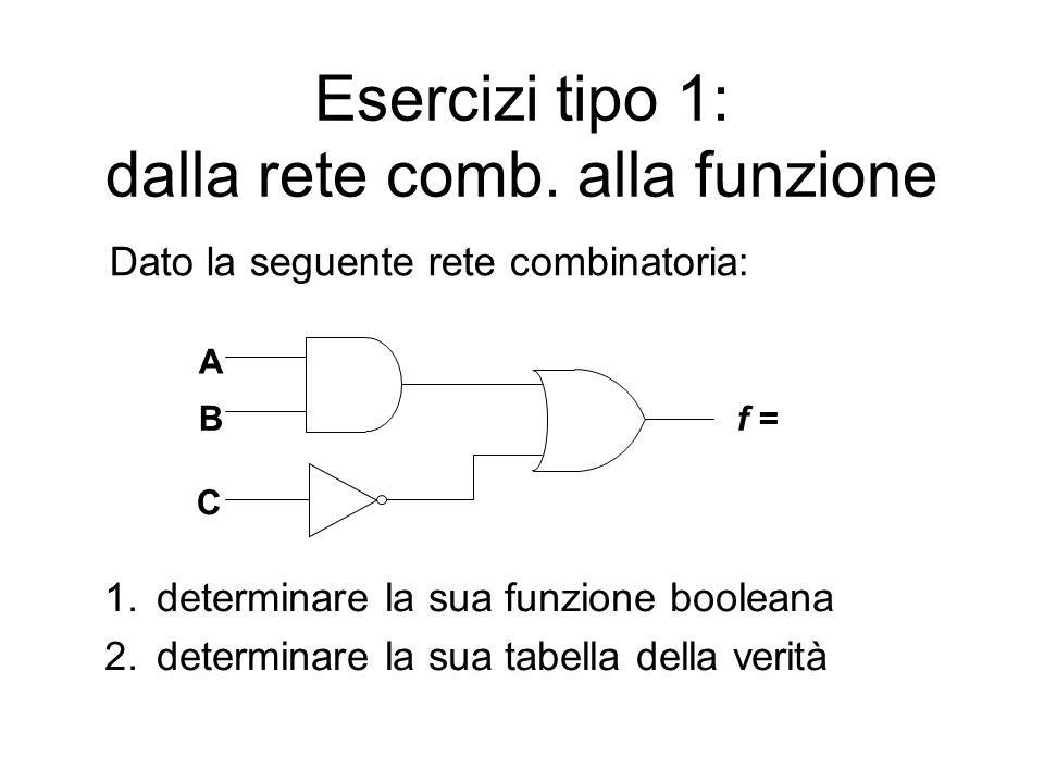 Esercizi tipo 1: dalla rete comb. alla funzione Dato la seguente rete combinatoria: 1.determinare la sua funzione booleana 2.determinare la sua tabell