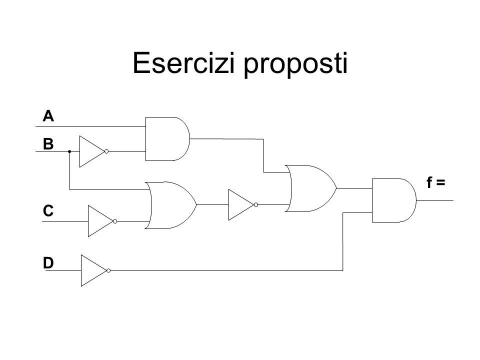 Esercizi proposti A B f = A B f = A B XOR
