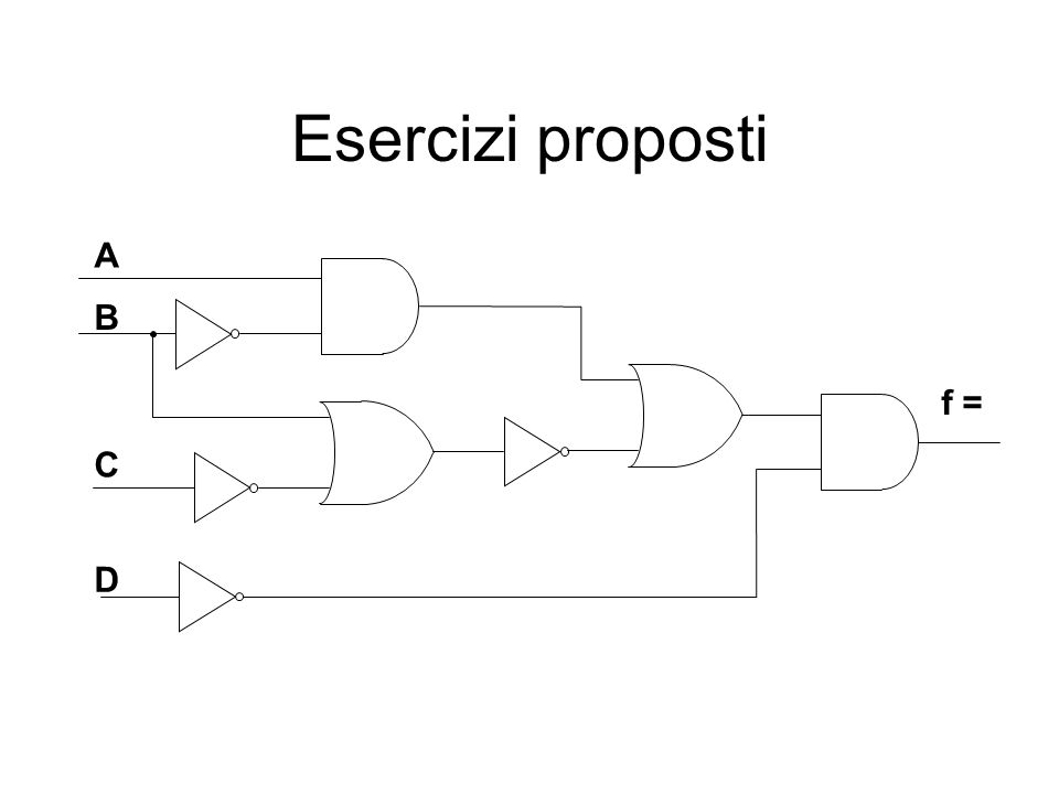 Esercizi proposti D A B C f =