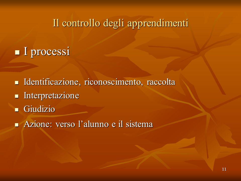 11 Il controllo degli apprendimenti I processi I processi Identificazione, riconoscimento, raccolta Identificazione, riconoscimento, raccolta Interpre