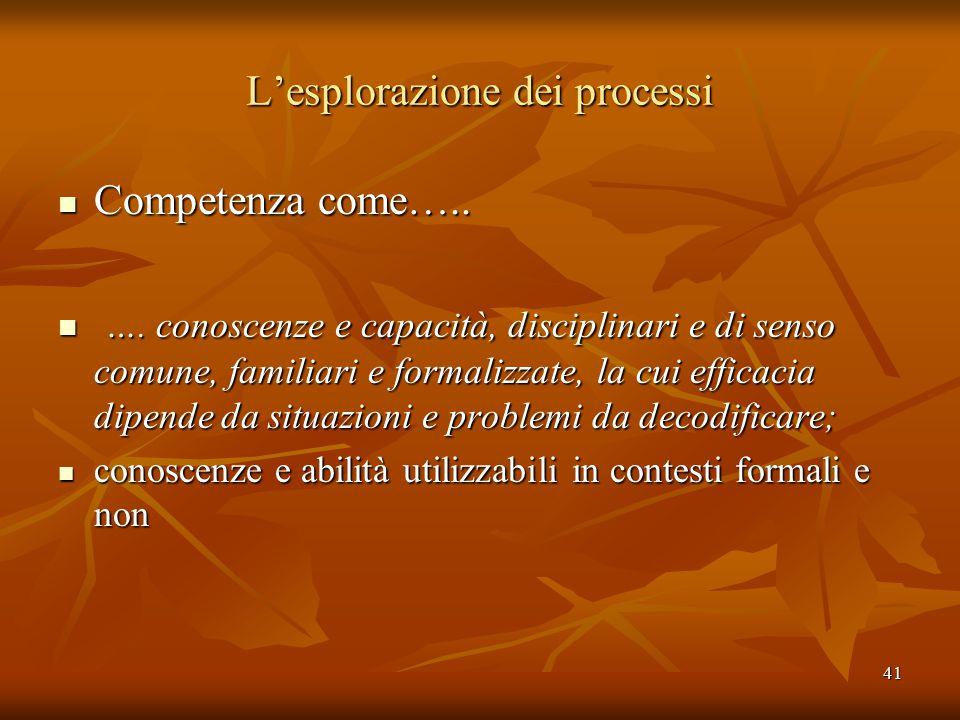 41 L'esplorazione dei processi Competenza come….. Competenza come….. …. conoscenze e capacità, disciplinari e di senso comune, familiari e formalizzat