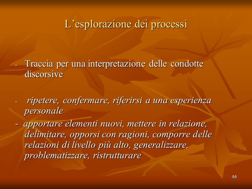 46 L'esplorazione dei processi - Traccia per una interpretazione delle condotte discorsive - ripetere, confermare, riferirsi a una esperienza personal