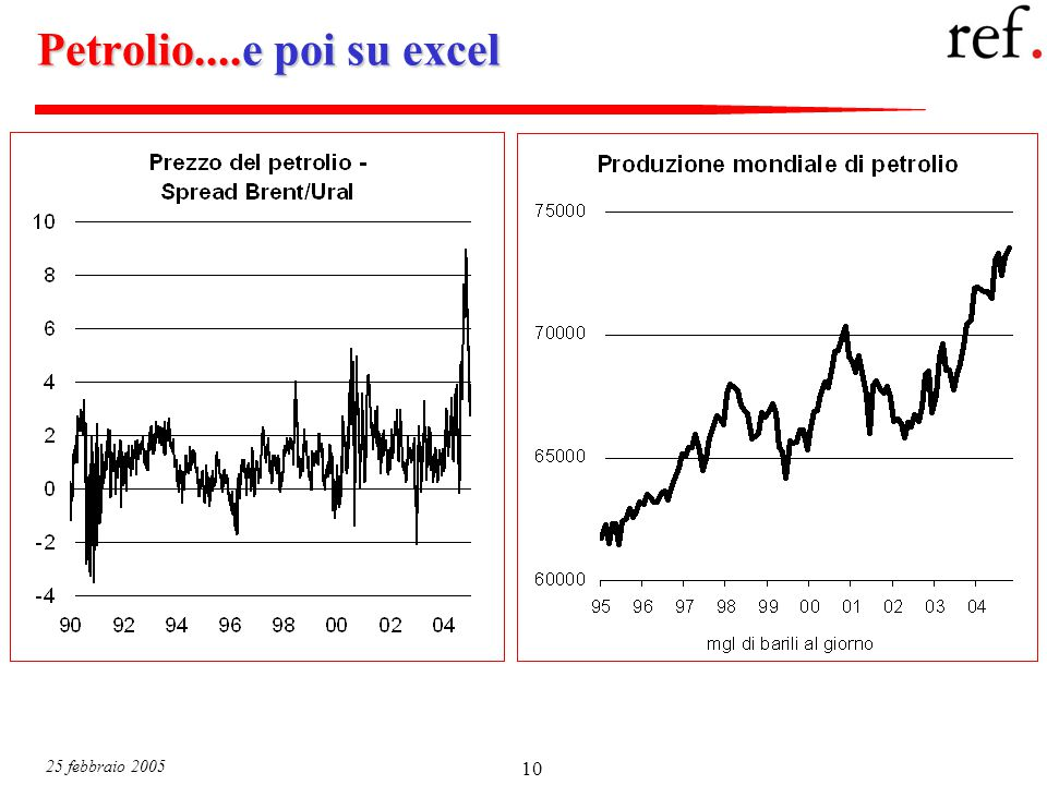 25 febbraio 2005 10 Petrolio....e poi su excel