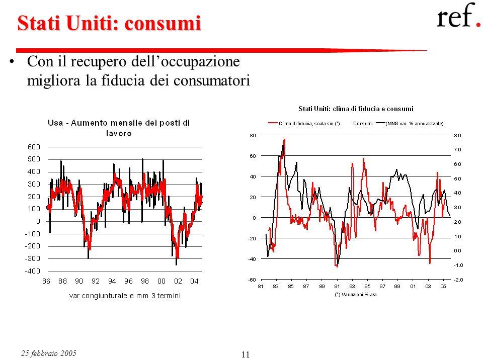 25 febbraio 2005 11 Stati Uniti: consumi Con il recupero dell'occupazione migliora la fiducia dei consumatori