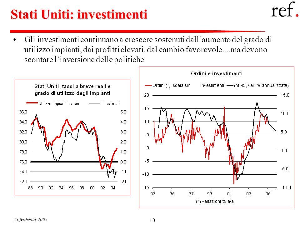 25 febbraio 2005 13 Stati Uniti: investimenti Gli investimenti continuano a crescere sostenuti dall'aumento del grado di utilizzo impianti, dai profitti elevati, dal cambio favorevole....ma devono scontare l'inversione delle politiche