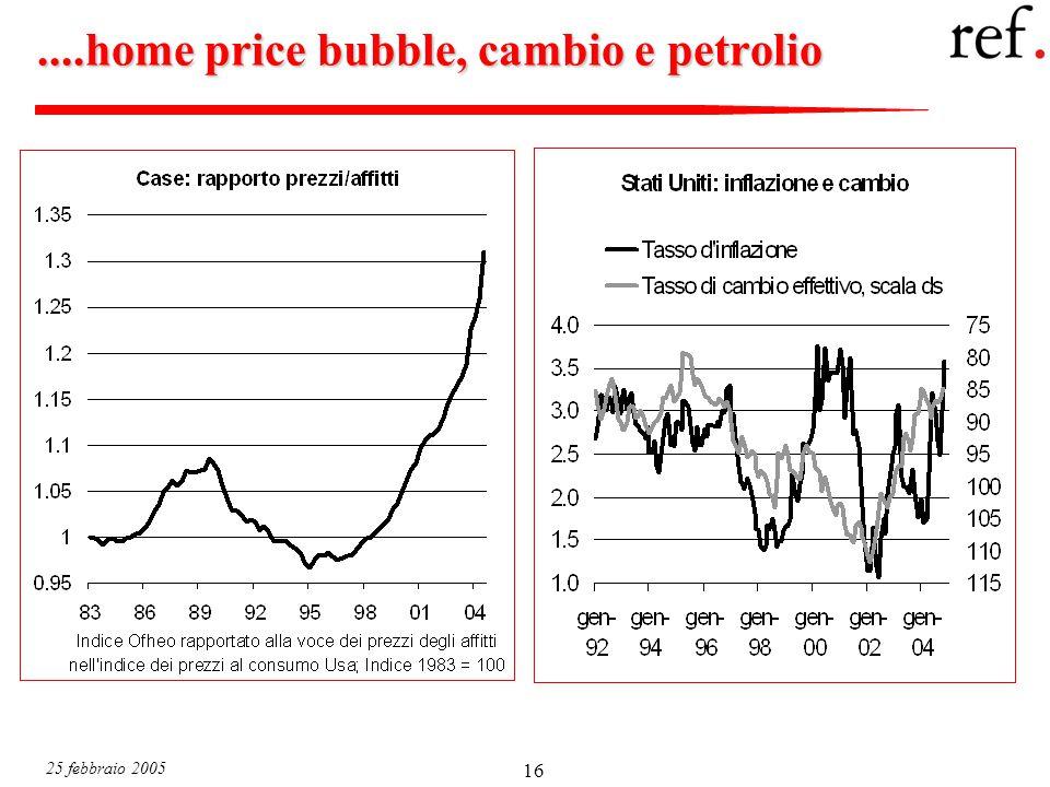 25 febbraio 2005 16....home price bubble, cambio e petrolio
