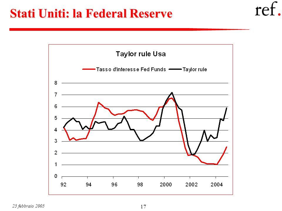 25 febbraio 2005 17 Stati Uniti: la Federal Reserve