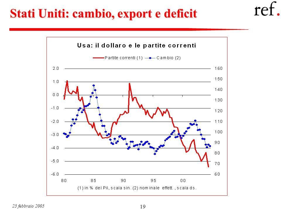 25 febbraio 2005 19 Stati Uniti: cambio, export e deficit