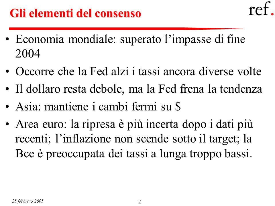 25 febbraio 2005 3 I fattori di incertezza Alla base della decelerazione passata vi sono tre fattori:  le politiche di segno restrittivo adottate in Cina  il forte rialzo del prezzo del petrolio  l'instabilità valutaria degli ultimi mesi