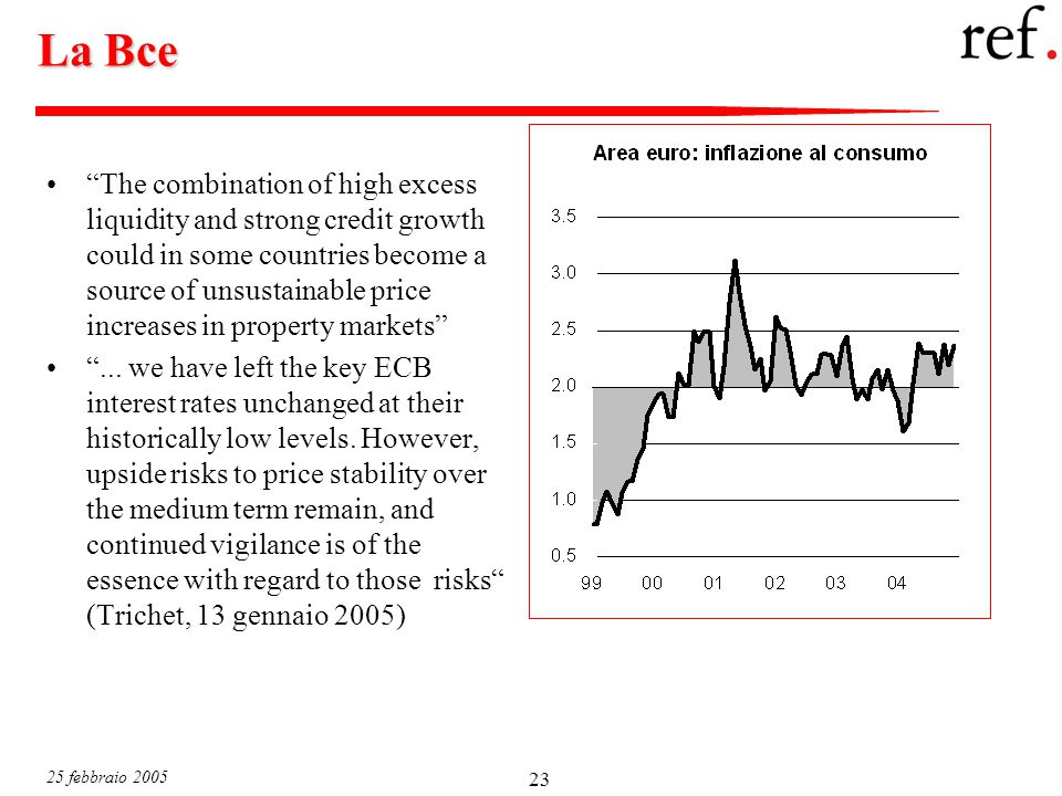 "25 febbraio 2005 23 La Bce ""The combination of high excess liquidity and strong credit growth could in some countries become a source of unsustainable"