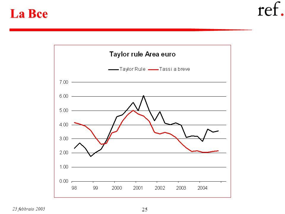 25 febbraio 2005 25 La Bce