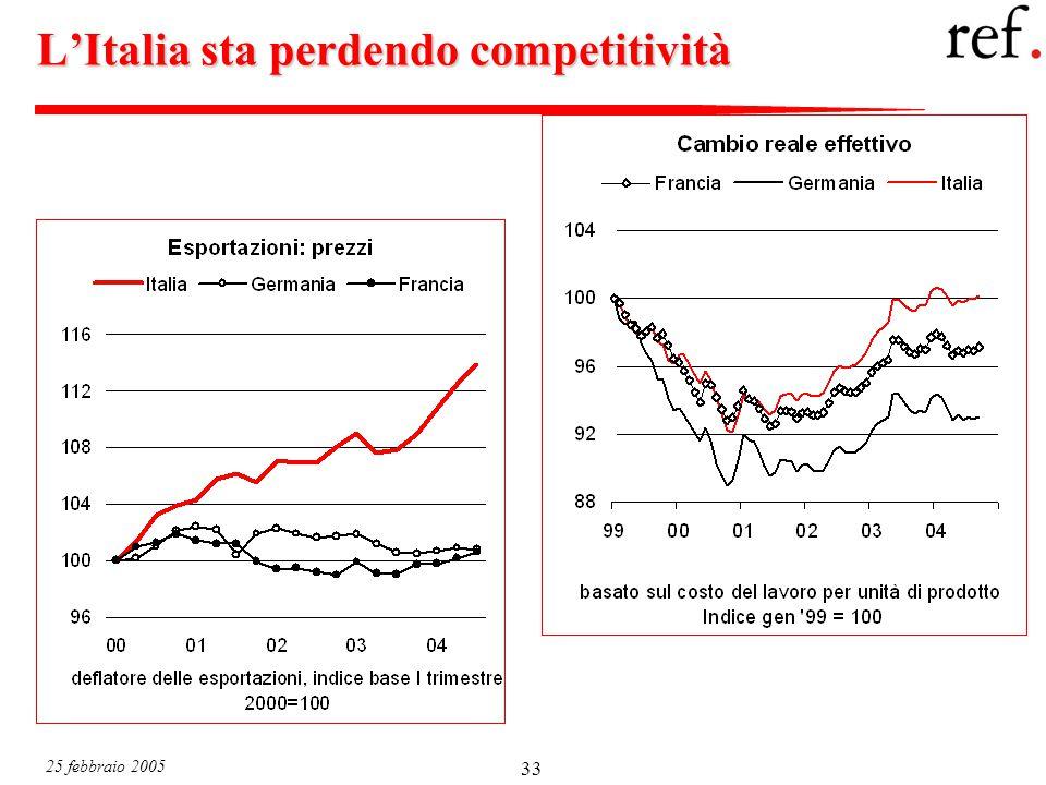 25 febbraio 2005 33 L'Italia sta perdendo competitività
