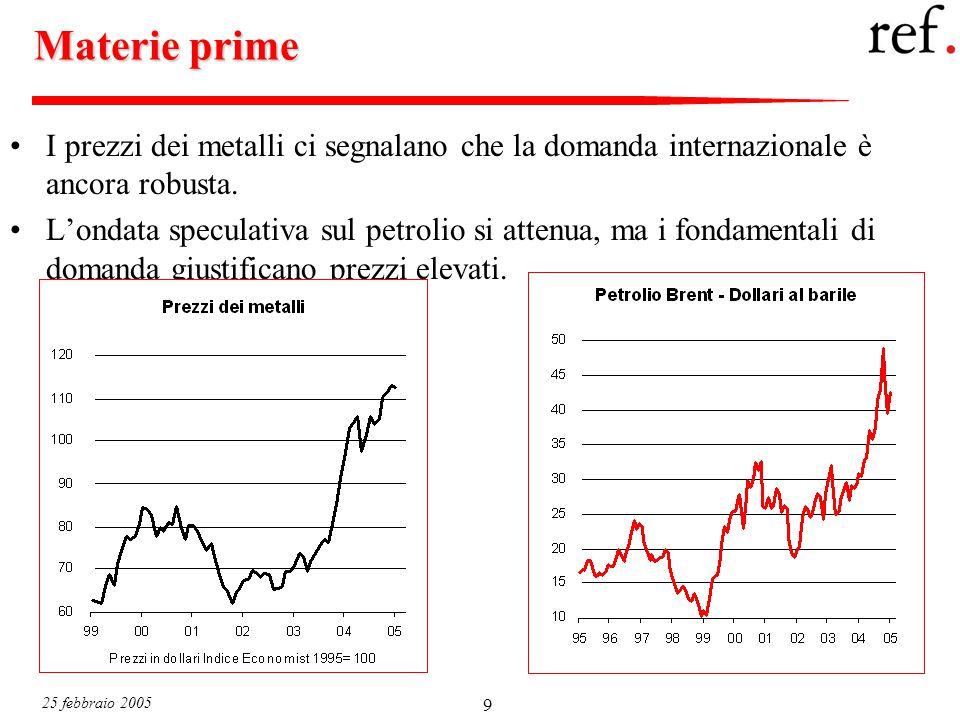 25 febbraio 2005 9 Materie prime I prezzi dei metalli ci segnalano che la domanda internazionale è ancora robusta.