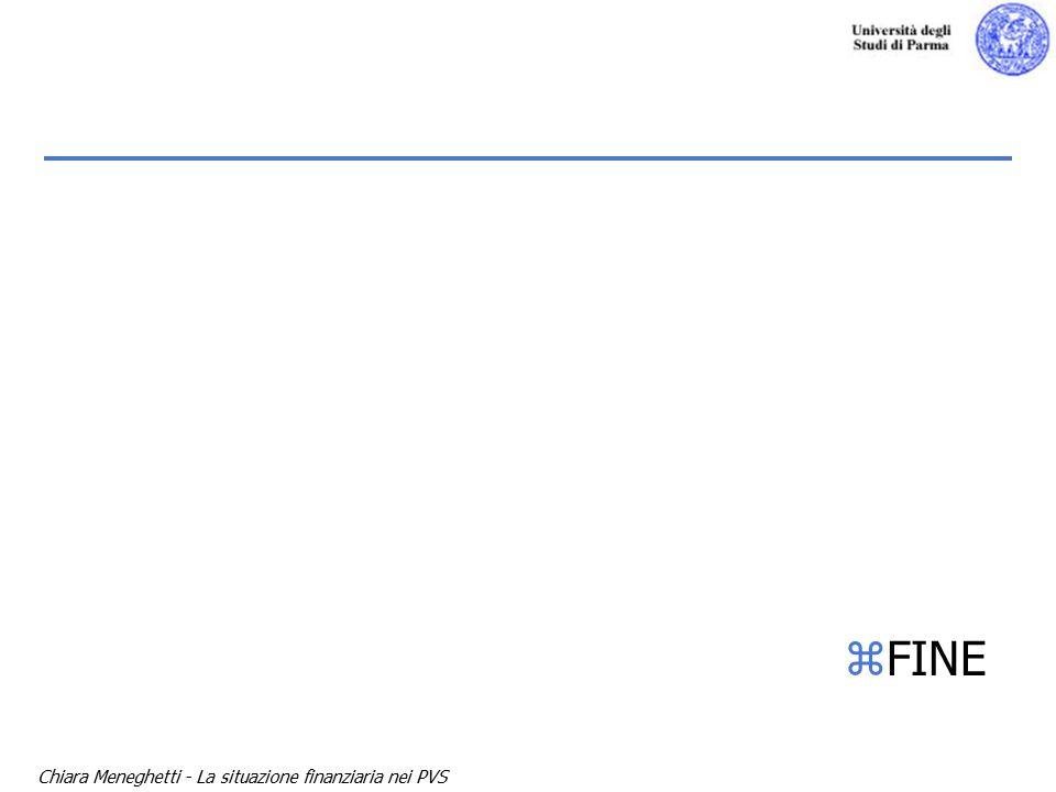 Chiara Meneghetti - La situazione finanziaria nei PVS zFINE
