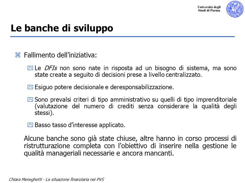 Chiara Meneghetti - La situazione finanziaria nei PVS Le banche di sviluppo Tassi di insolvenza di alcune banche di sviluppo africane Fonte: L.Viganò (1996)