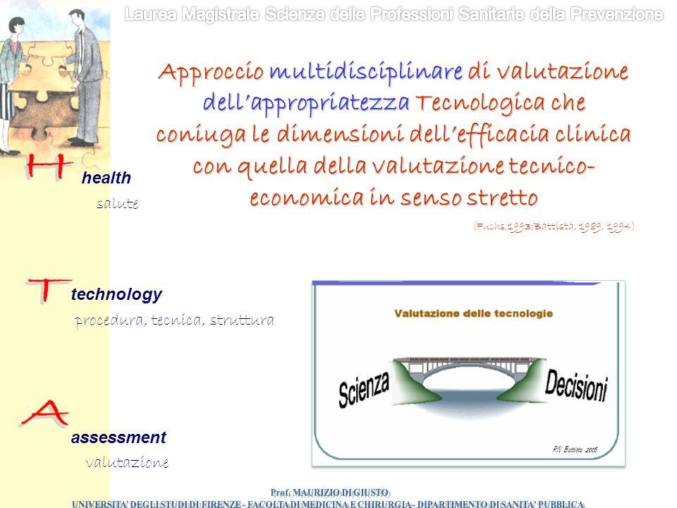 procedura, tecnica, struttura salute valutazione health technology assessment Approccio multidisciplinare di valutazione dell'appropriatezza Tecnologi