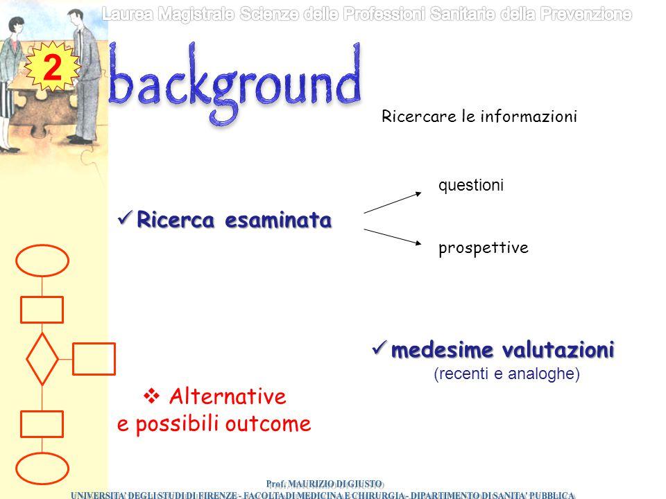2 Ricerca esaminata Ricerca esaminata Ricercare le informazioni prospettive questioni medesime valutazioni medesime valutazioni (recenti e analoghe) 