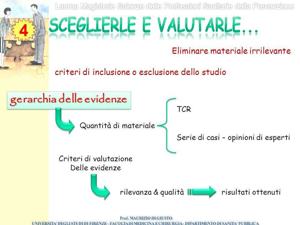 4 Eliminare materiale irrilevante gerarchia delle evidenze Quantità di materiale TCR Serie di casi – opinioni di esperti Criteri di valutazione Delle