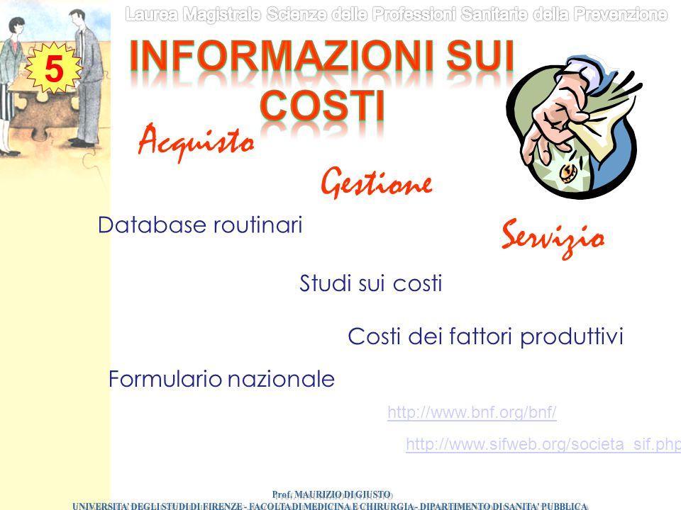 Database routinari Studi sui costi http://www.bnf.org/bnf/ Formulario nazionale http://www.sifweb.org/societa_sif.php Costi dei fattori produttivi Acq