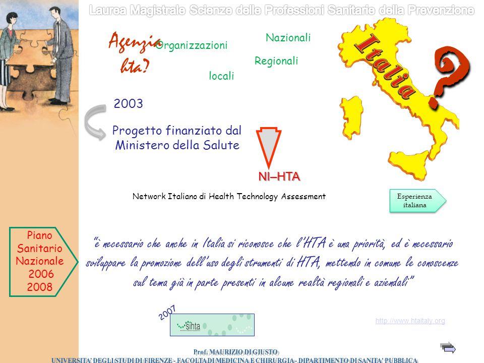 """? Network Italiano di Health Technology Assessment 2003 Progetto finanziato dal Ministero della Salute NI–HTA """"è necessario che anche in Italia si ric"""