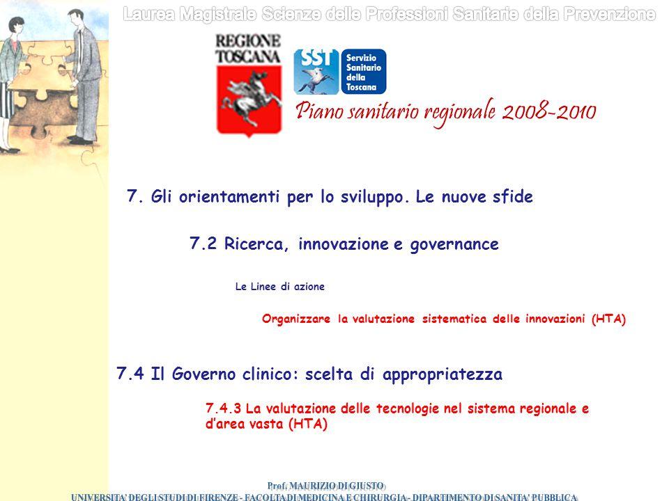 7. Gli orientamenti per lo sviluppo. Le nuove sfide Piano sanitario regionale 2008-2010 Organizzare la valutazione sistematica delle innovazioni (HTA)