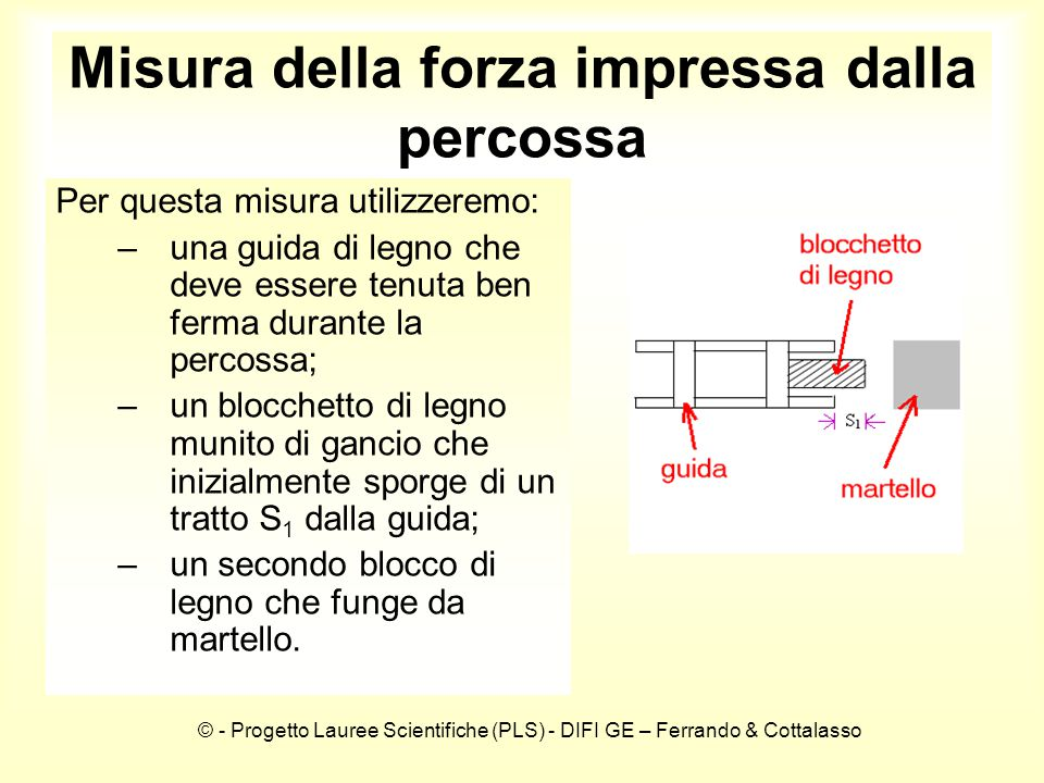 © - Progetto Lauree Scientifiche (PLS) - DIFI GE – Ferrando & Cottalasso Quando il martello di legno colpisce il blocchetto, lo accompagna per tutto il tratto s 1 fino a fermarsi sull'orlo della guida.