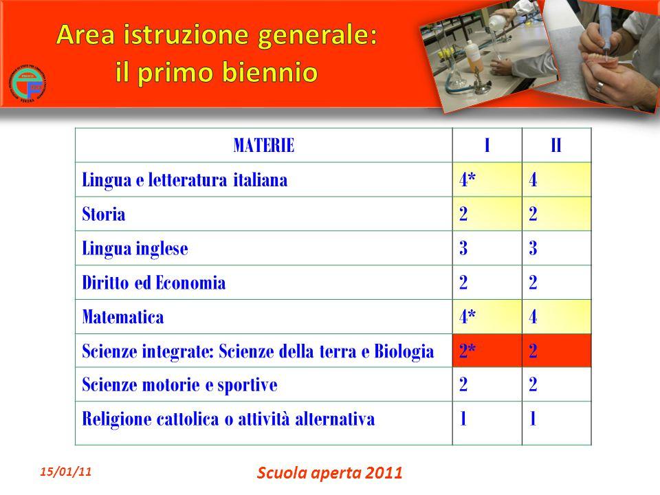 MATERIEIII Lingua e letteratura italiana4*4 Storia22 Lingua inglese33 Diritto ed Economia22 Matematica4*4 Scienze integrate: Scienze della terra e Bio