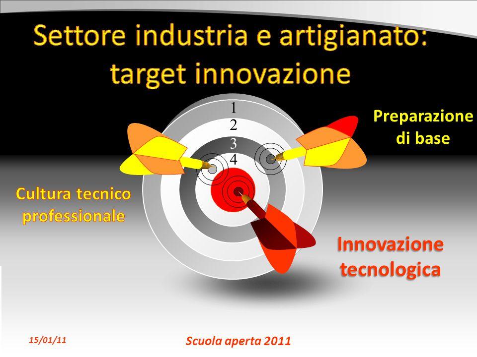 1 2 3 4 Preparazione di base Innovazione tecnologica 15/01/11 Scuola aperta 2011
