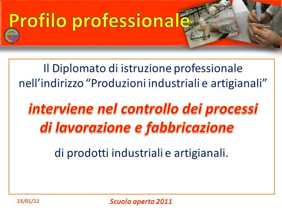 Orientamento in rete ATOF – Formativo – Informativo Riorientamento 15/01/11 Scuola aperta 2011