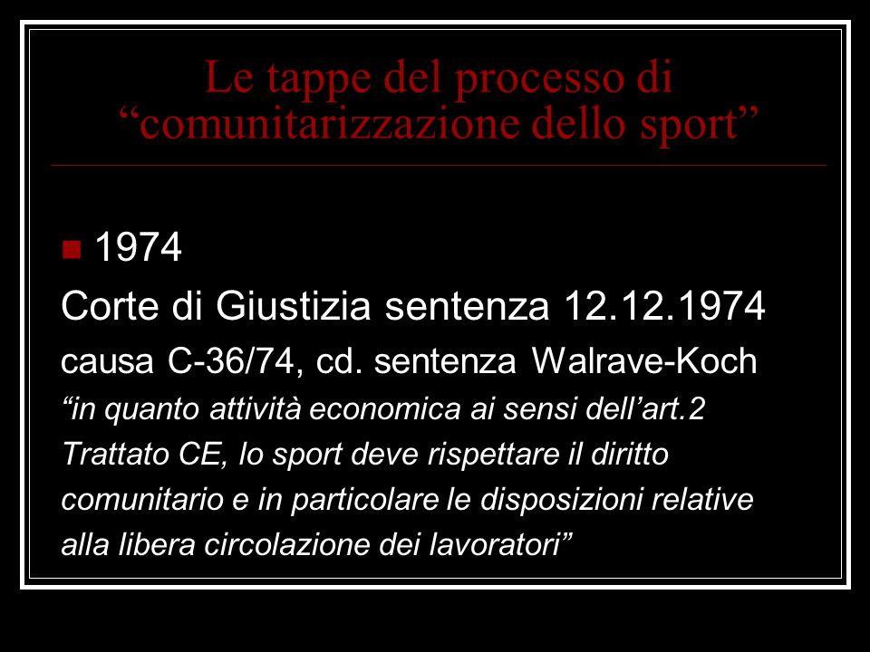 Risoluzione del Consiglio 3.12.1990 relativa ad una azione comunitaria per la lotta al doping, compreso l'abuso di medicinali Risoluzione del Consiglio 19.02.1992 relativa ad un codice di comportamento antidoping nelle attività sportive
