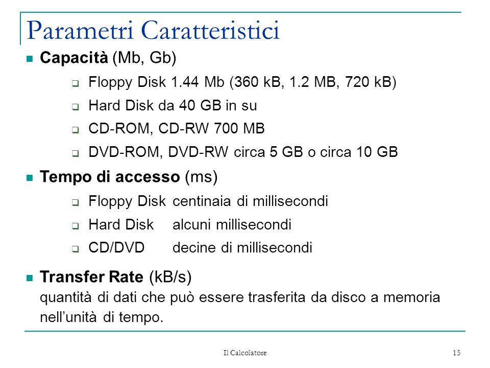 Il Calcolatore 15 Parametri Caratteristici Capacità (Mb, Gb)  Floppy Disk 1.44 Mb (360 kB, 1.2 MB, 720 kB)  Hard Disk da 40 GB in su  CD-ROM, CD-RW 700 MB  DVD-ROM, DVD-RW circa 5 GB o circa 10 GB Tempo di accesso (ms)  Floppy Disk centinaia di millisecondi  Hard Disk alcuni millisecondi  CD/DVD decine di millisecondi Transfer Rate (kB/s) quantità di dati che può essere trasferita da disco a memoria nell'unità di tempo.