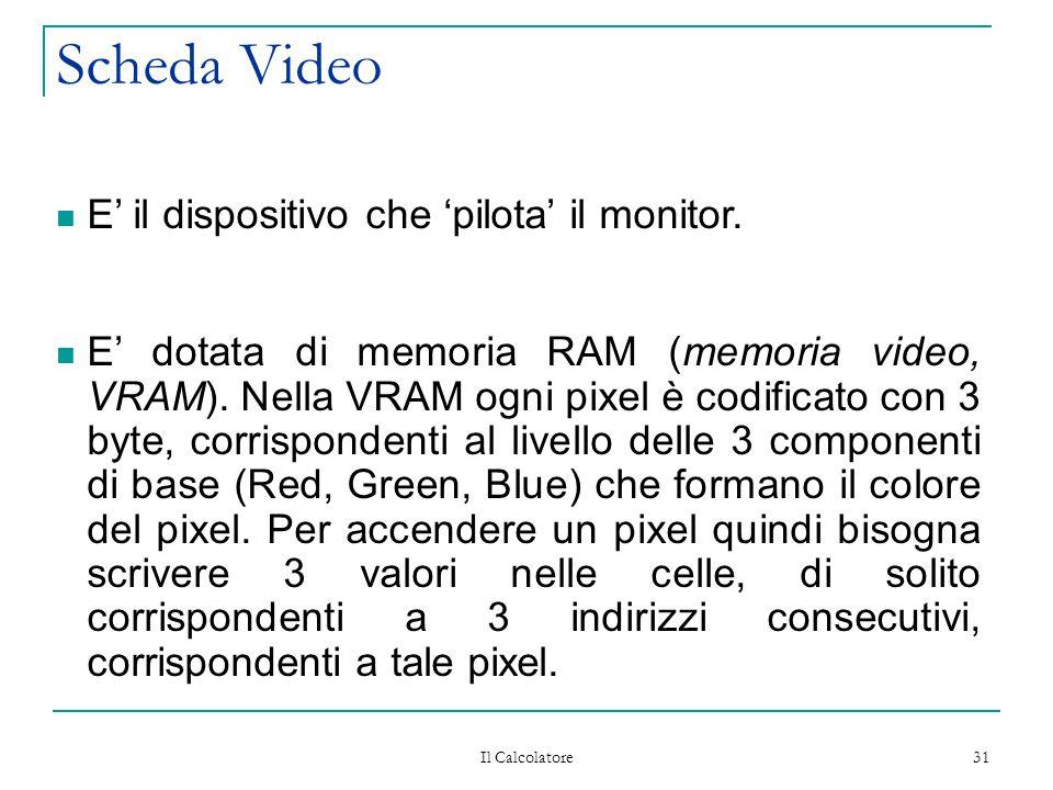 Il Calcolatore 31 Scheda Video E' il dispositivo che 'pilota' il monitor. E' dotata di memoria RAM (memoria video, VRAM). Nella VRAM ogni pixel è codi