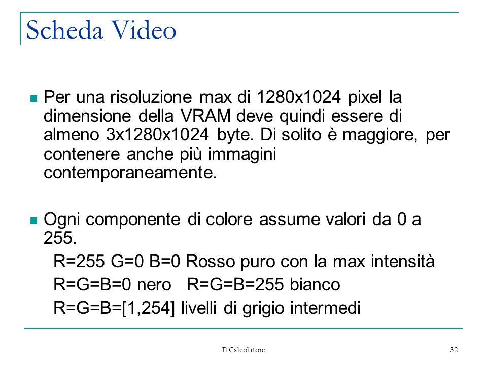 Il Calcolatore 32 Scheda Video Per una risoluzione max di 1280x1024 pixel la dimensione della VRAM deve quindi essere di almeno 3x1280x1024 byte.