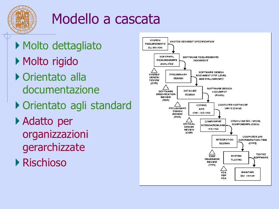 Modello a cascata Molto dettagliato Molto rigido Orientato alla documentazione Orientato agli standard Adatto per organizzazioni gerarchizzate Rischioso